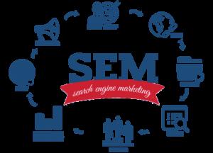 SEM Service in Buffalo NY