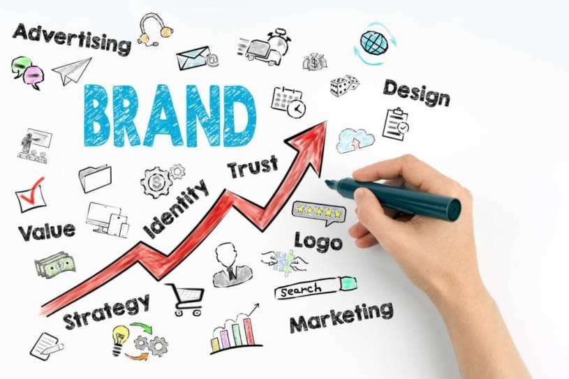 5 Reasons Your Small Business Needs to Build Brand Identity