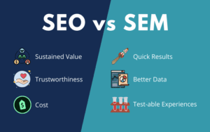SEO vs SEM - What's the Difference & How to Use Them Together
